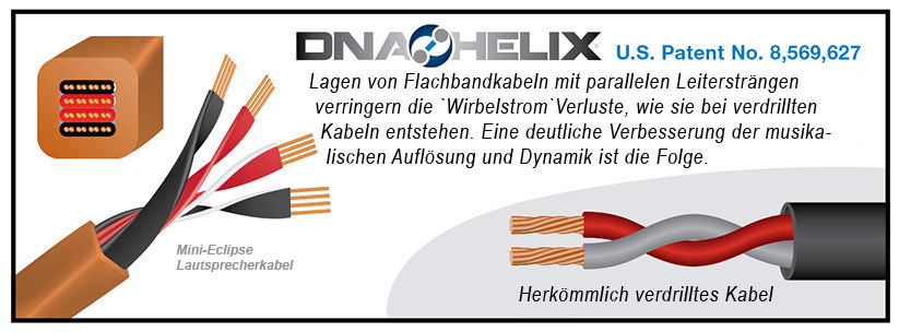 high end, audiophile, best, videophile, eddy currents, DNA Helix design, cable technology